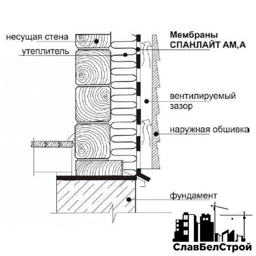 Ветро-влагоизоляционная паропроницаемая мембрана для стен Спанлайт A