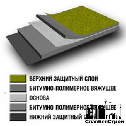 Биполикрин ЭКП