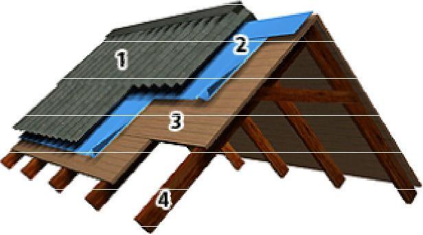 Инструкция по монтажу материалов Изоспан C