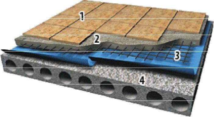 Конструкции пола на бетонном основании