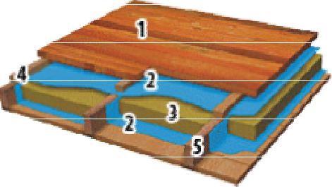 В конструкции чердачных (цокольных) перекрытий